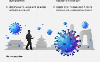 Что должно быть дома, если начнется эпидемия коронавируса в России: продукты, медицинские средства, антисептики и другое