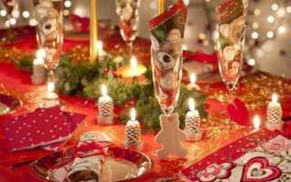 Список продуктов на Новый год – 2020: основной набор необходимого продовольствия для праздничного стола